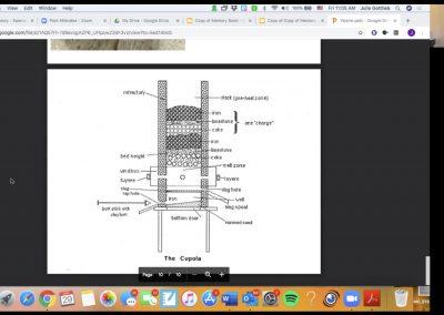 Diagram of a cupola furnace.